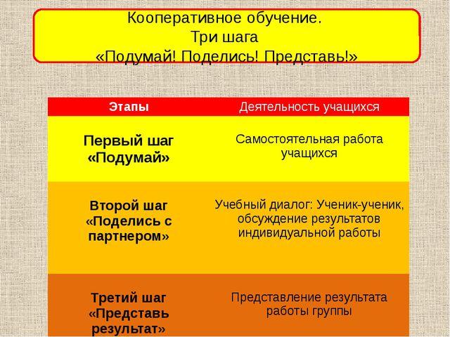 Кооперативное обучение. Три шага «Подумай! Поделись! Представь!» Этапы Деятел...