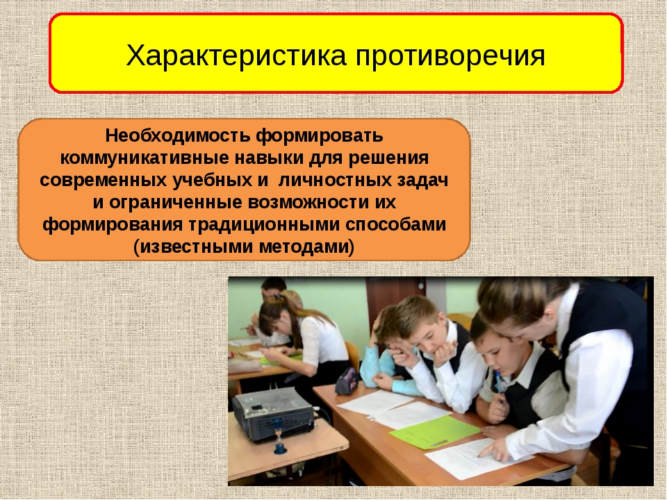 Характеристика противоречия Необходимость формировать коммуникативные навыки...