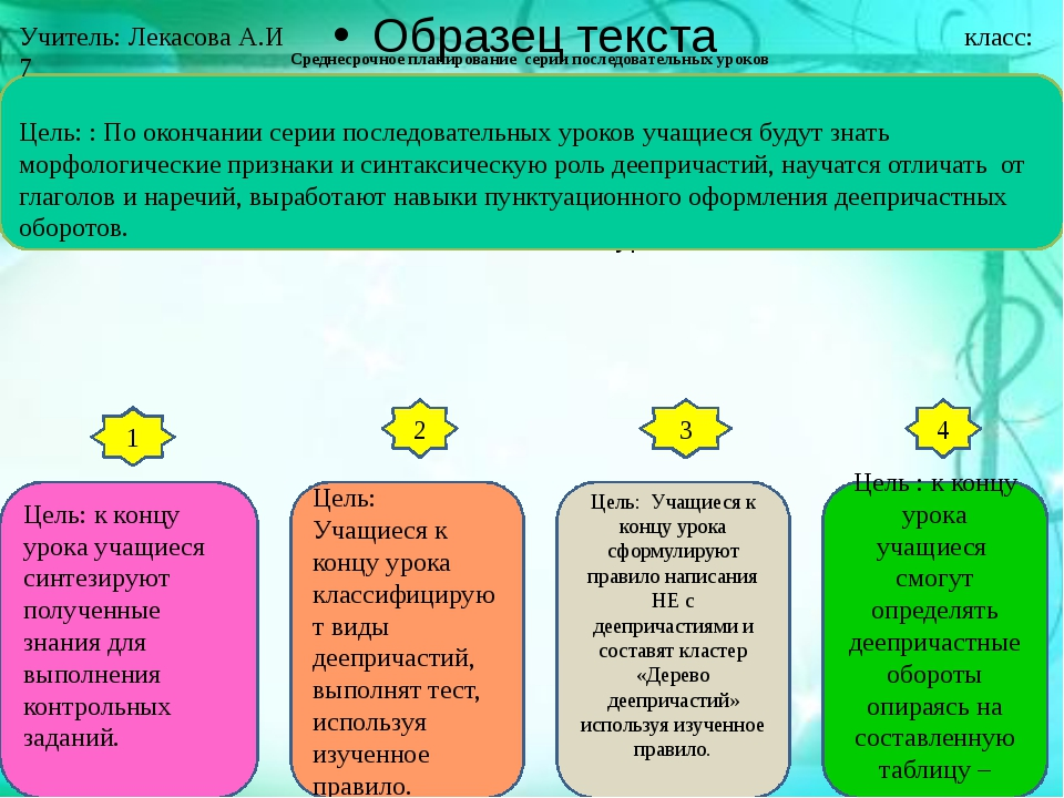Среднесрочное планирование серии последовательных уроков русского языка. 1 2...