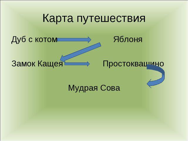 Карта путешествия Дуб с котом Яблоня Замок Кащея Простоквашино Мудрая Сова