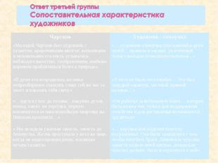 ЧартковХудожник - самоучка «Молодой Чартков был художник с талантом, пророчи