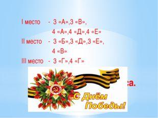 Результаты конкурса. I место - 3 «А»,3 «В», 4 «А»,4 «Д»,4 «Е» II место - 3 «Б
