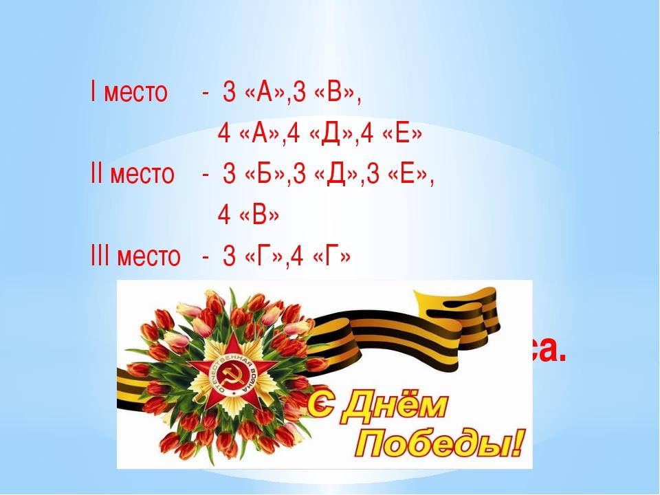 Результаты конкурса. I место - 3 «А»,3 «В», 4 «А»,4 «Д»,4 «Е» II место - 3 «Б...