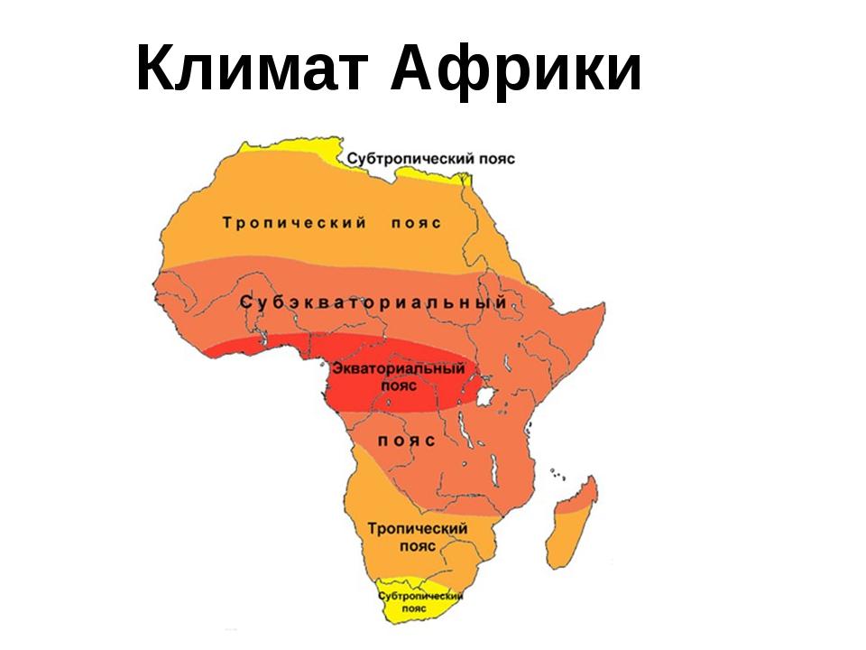 Климат Африки