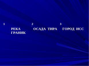1 РЕКА ГРАНИК2 \ ОСАДА ТИРА3 ГОРОД ИСС
