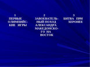 1 ПЕРВЫЕ ОЛИМПИЙС-КИЕ ИГРЫ2 ЗАВОЕВАТЕЛЬ-НЫЙ ПОХОД АЛЕКСАНДРА МАКЕДОНСКО-ГО Н