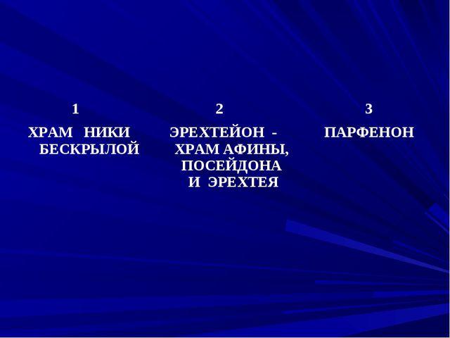 1 ХРАМ НИКИ БЕСКРЫЛОЙ2 ЭРЕХТЕЙОН - ХРАМ АФИНЫ, ПОСЕЙДОНА И ЭРЕХТЕЯ3 ПАРФЕНОН