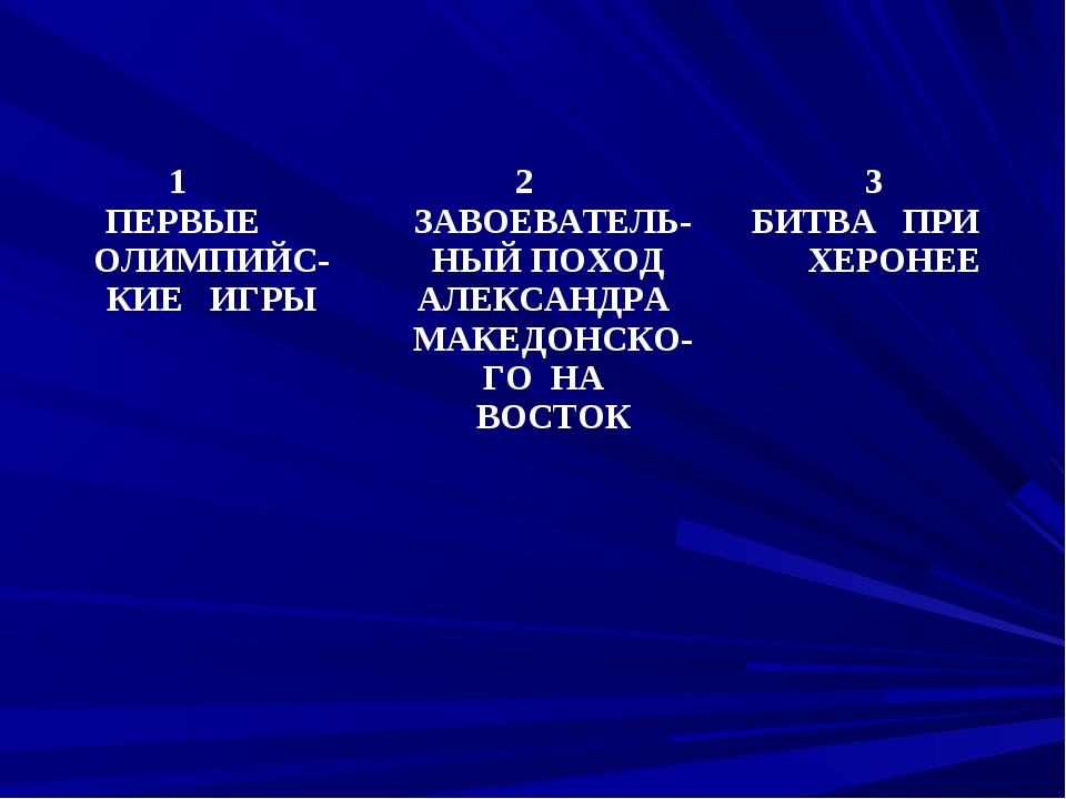 1 ПЕРВЫЕ ОЛИМПИЙС-КИЕ ИГРЫ2 ЗАВОЕВАТЕЛЬ-НЫЙ ПОХОД АЛЕКСАНДРА МАКЕДОНСКО-ГО Н...