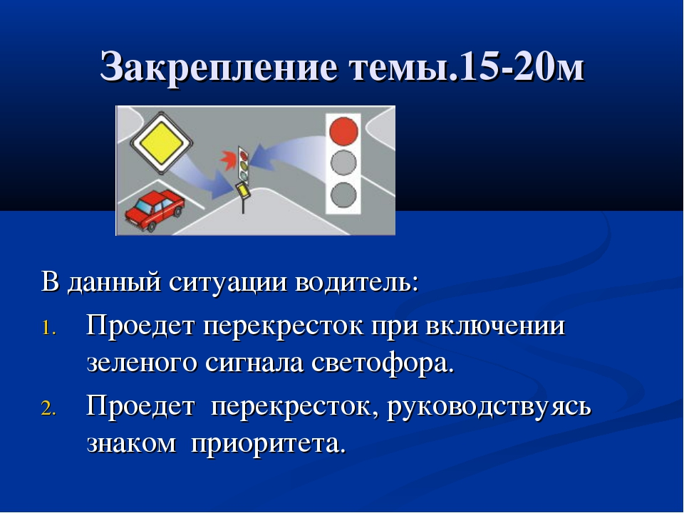 Закрепление темы.15-20м В данный ситуации водитель: Проедет перекресток при в...