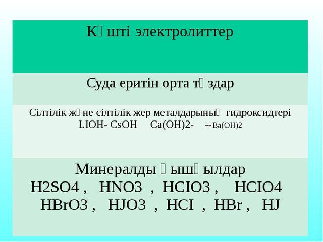 Күші орташа электролиттер H3PO4 HPO3,HCIO2, H4P2O7,H2SO3,HF,Fe(OH)2