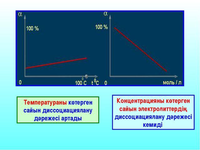 Диссоциациялану Константасы Әлсіз электролиттің иондарға ыдырау қабілеттілігі...