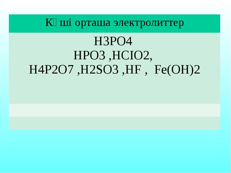 Әлсіз электролиттер Органикалық қышқылдар HCOOHCH3COOH, C2H5COOH, Минералдықы...