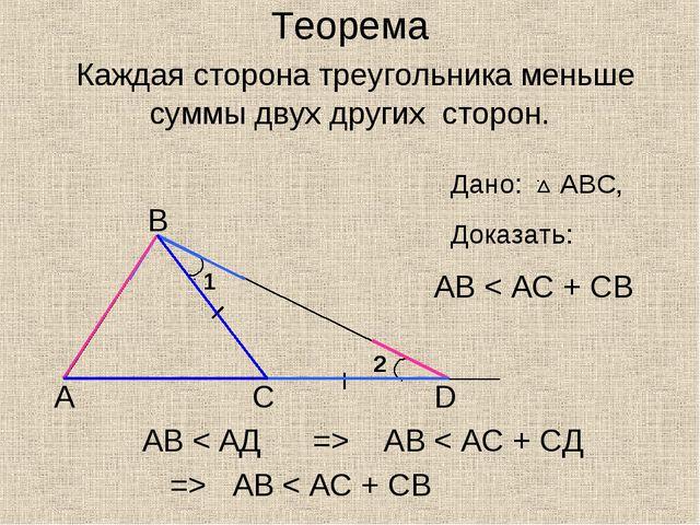 Теорема Каждая сторона треугольника меньше суммы двух других сторон. А В С D...