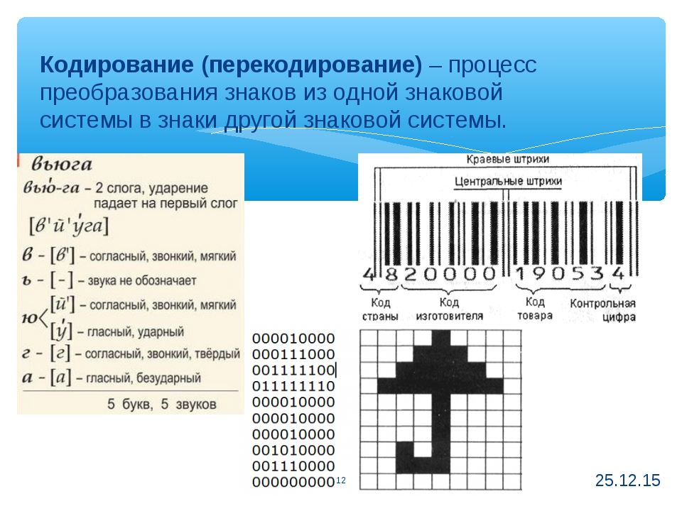 * Кодирование (перекодирование) – процесс преобразования знаков из одной знак...