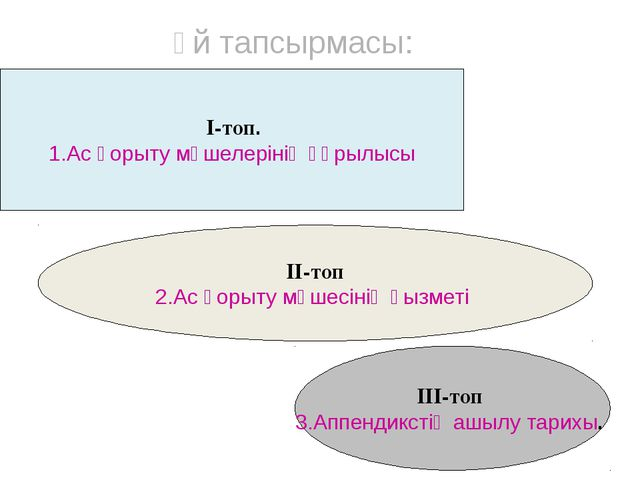 ІІ-топ 2.Ас қорыту мүшесінің қызметі І-топ. 1.Ас қорыту мүшелерінің құрыл...