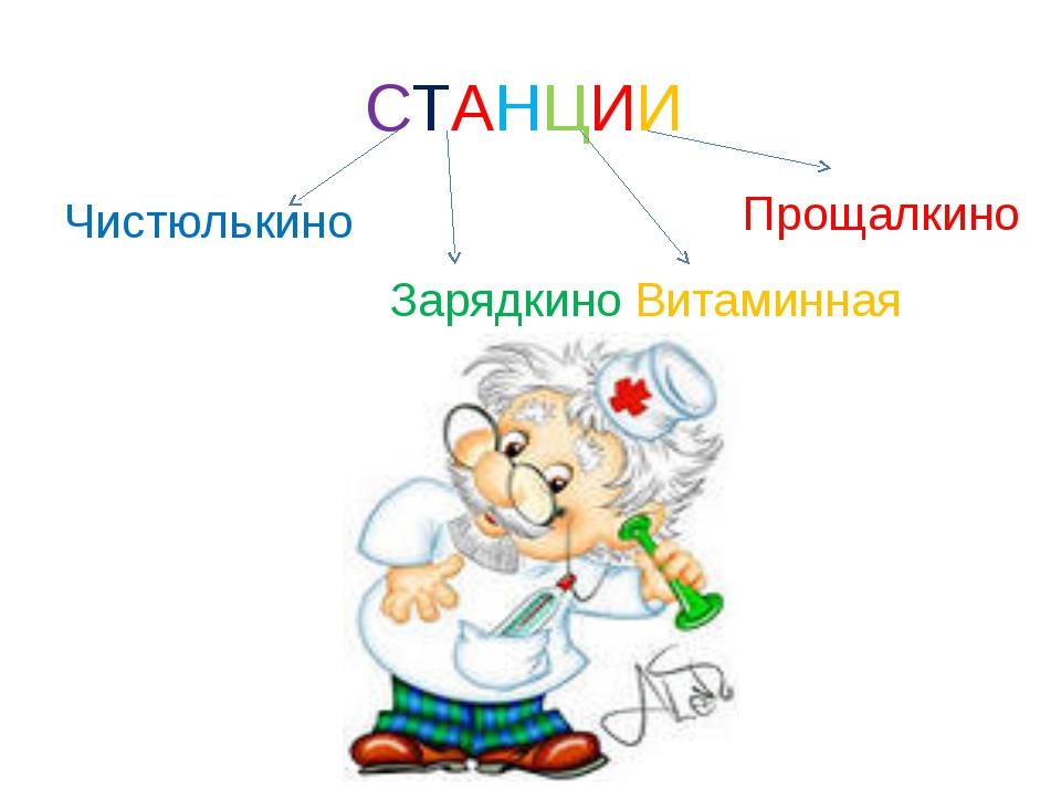 СТАНЦИИ Чистюлькино Зарядкино Витаминная Прощалкино