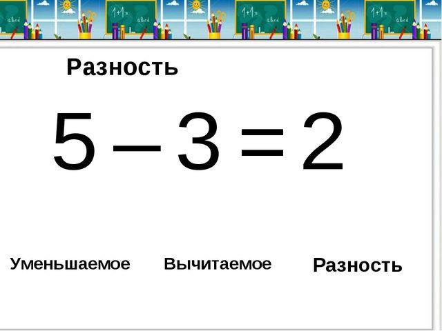 Конспект математика 1 класс сумма и разность