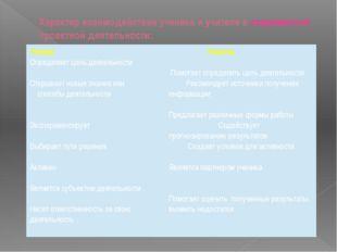 Характер взаимодействия ученика и учителя в современной проектной деятельност