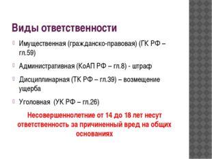 Виды ответственности Имущественная (гражданско-правовая) (ГК РФ –гл.59) Админ