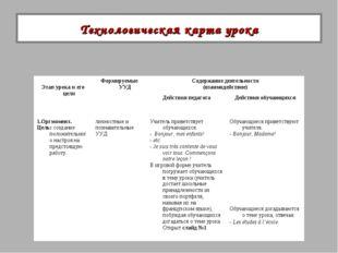 Технологическая карта урока Этап урока и его целиФормируемые УУД Содержание