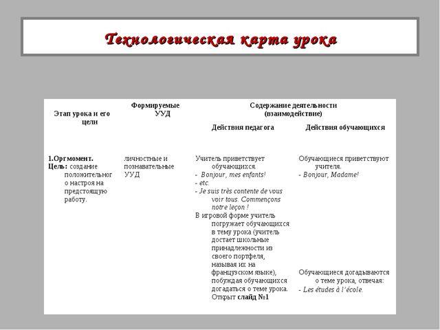 Технологическая карта урока Этап урока и его целиФормируемые УУД Содержание...