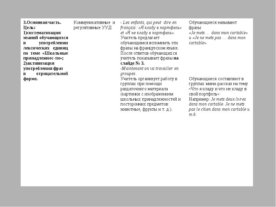 3.Основная часть. Цель: 1)систематизация знаний обучающихся в употреблении ле...