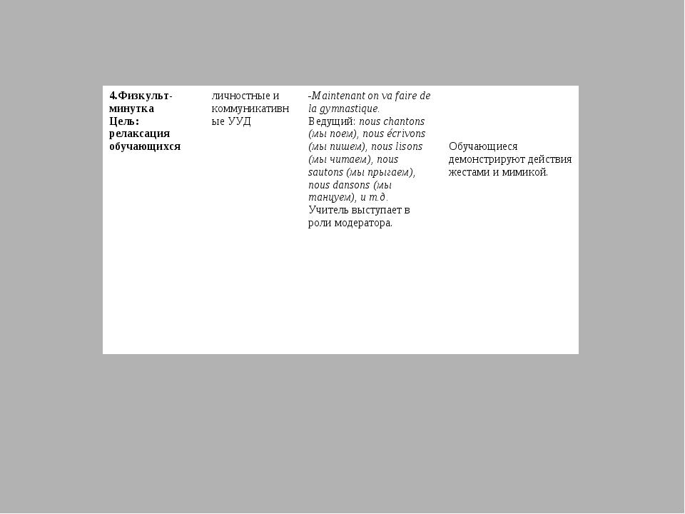 4.Физкульт- минутка Цель: релаксация обучающихсяличностные и коммуникативные...