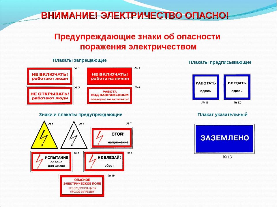 Предупреждающие знаки об опасности поражения электричеством Плакаты запрещающ...