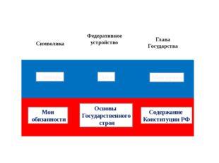 Символика Что не относится к Государственным символам России?