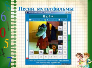 Песни, мультфильмы cherepanova cherepanova