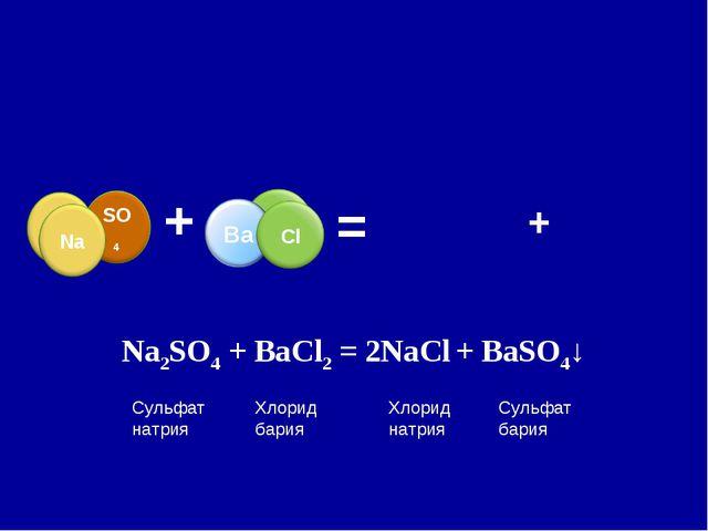 + = Na2SO4 + BaCl2 = 2NaCl + BaSO4↓ + Хлорид бария Сульфат натрия Хлорид натр...