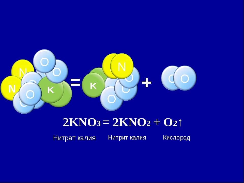 = 2KNO3 = 2KNO2 + O2↑ + Нитрат калия Нитрит калия Кислород