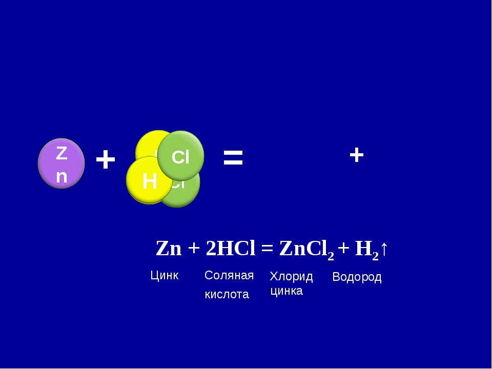 + = Zn + 2HCl = ZnCl2 + H2↑ + Соляная кислота Цинк Хлорид цинка Водород