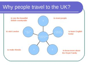 Why people travel to the UK? to meet people to know more about the Royal Fami