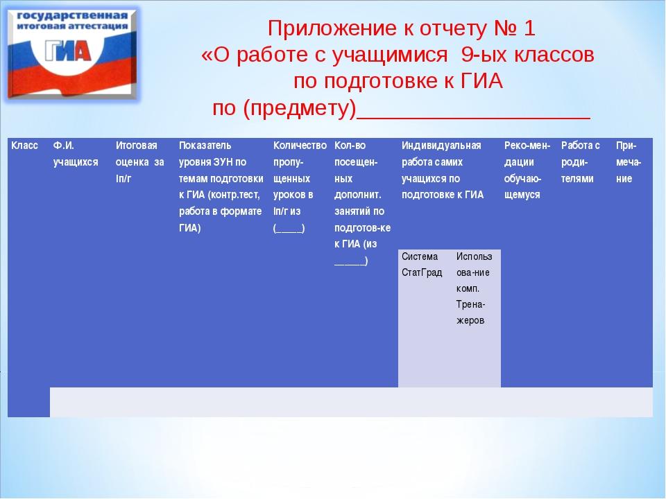 Приложение к отчету № 1 «О работе с учащимися 9-ых классов по подготовке к ГИ...