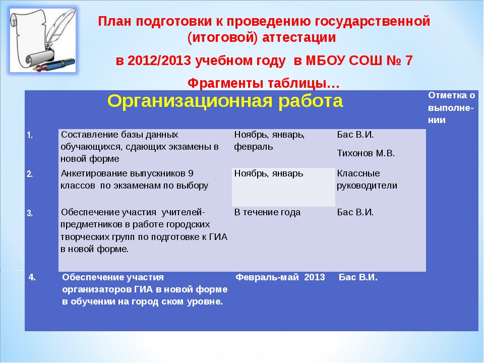 План подготовки к проведению государственной (итоговой) аттестации в 2012/201...