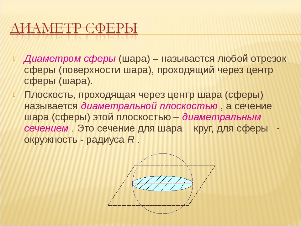 Диаметром сферы (шара) – называется любой отрезок сферы (поверхности шара), п...