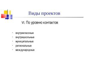 Виды проектов VI. По уровню контактов внутриклассные внутришкольные муниципа