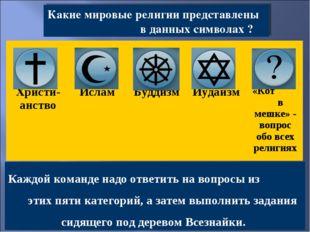 Какие мировые религии представлены в данных символах ? Каждой команде надо от