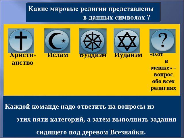 Какие мировые религии представлены в данных символах ? Каждой команде надо от...