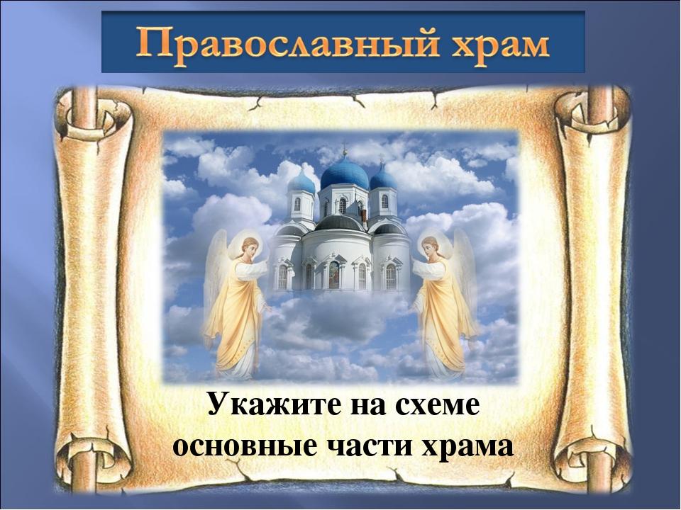 Укажите на схеме основные части храма