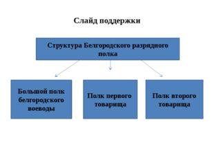 Слайд поддержки Структура Белгородского разрядного полка Большой полк белгоро