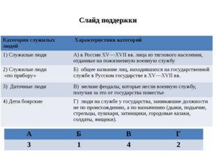 Слайд поддержки Категории служилых людей Характеристики категорий 1) Служилые