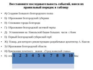Восстановите последовательность событий, внеся их правильный порядок в таблиц