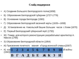 Слайд поддержки А) Создание Большого Белгородского полка(1658) Б) Образование