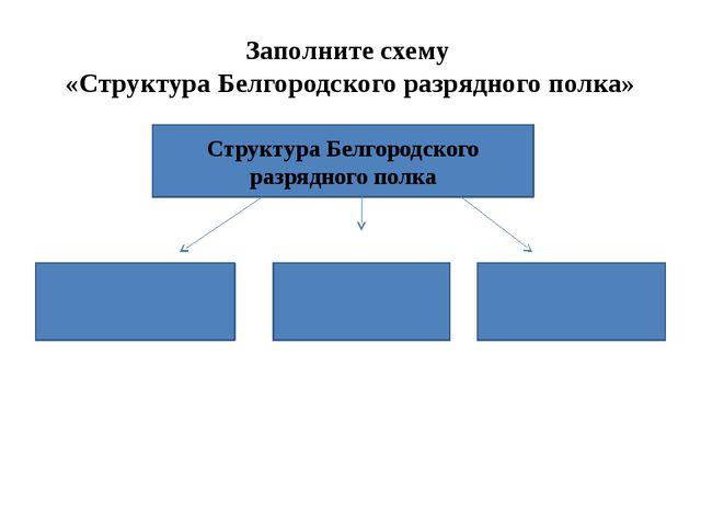Заполните схему «Структура Белгородского разрядного полка» Структура Белгород...