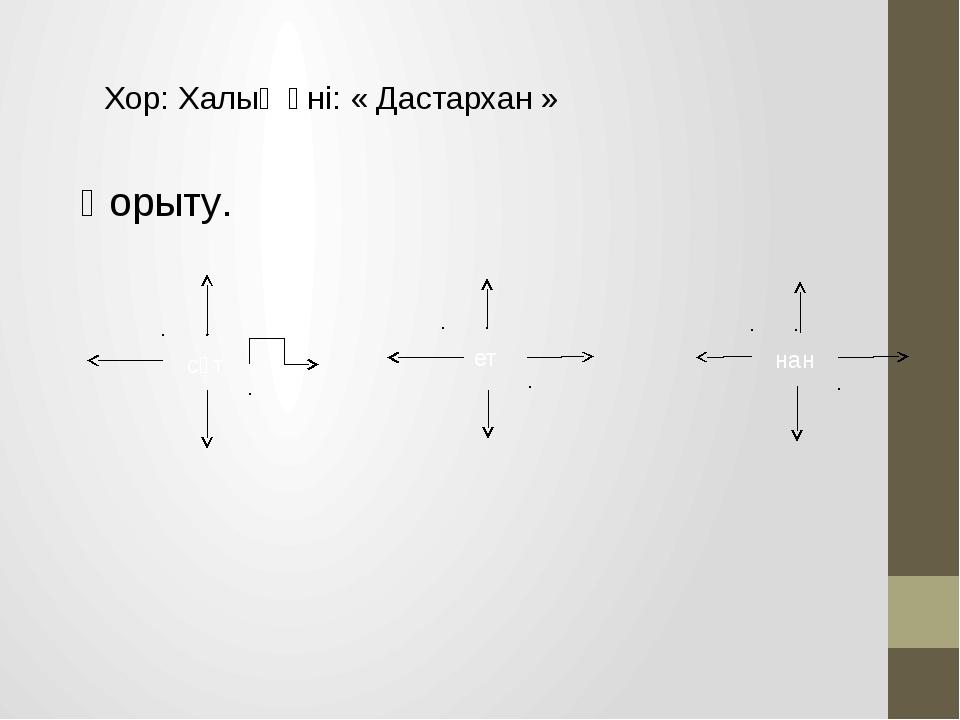 Хор: Халық әні: « Дастархан » Қорыту. ет нан сүт www.ZHARAR.com