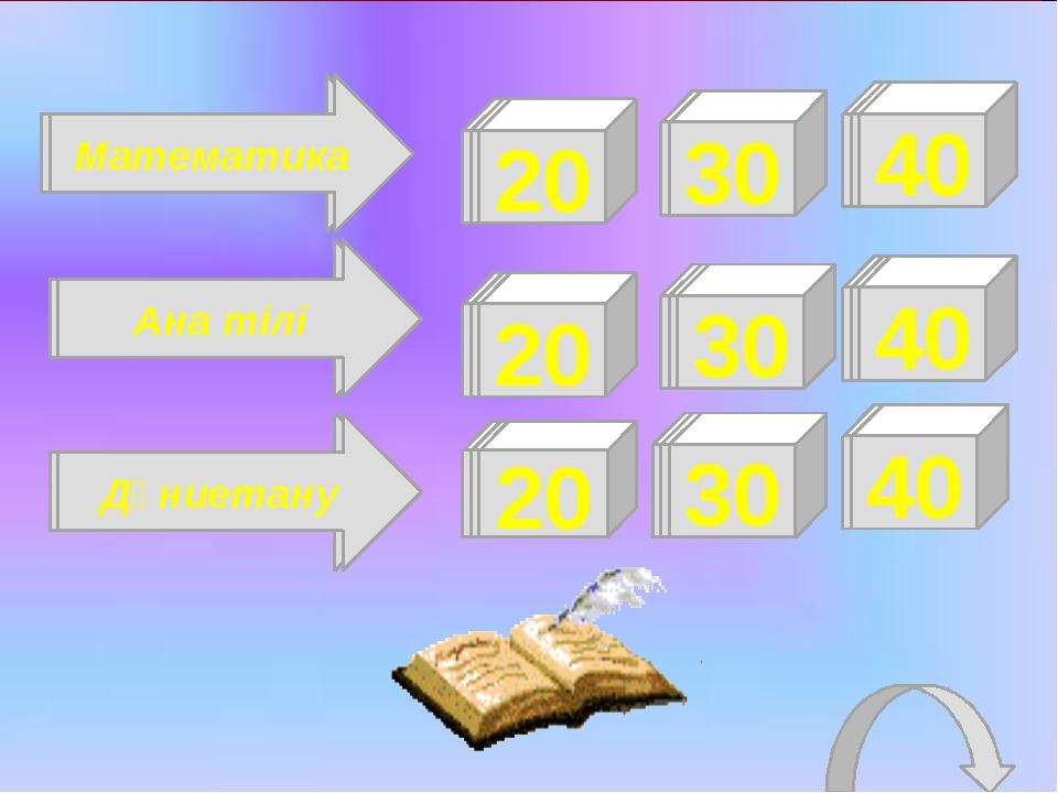 30 20 30 40 30 20 30 20 40 40 Физ-мат-инф Қазақ тілі, әдебиеті Орыс тілі, әде...