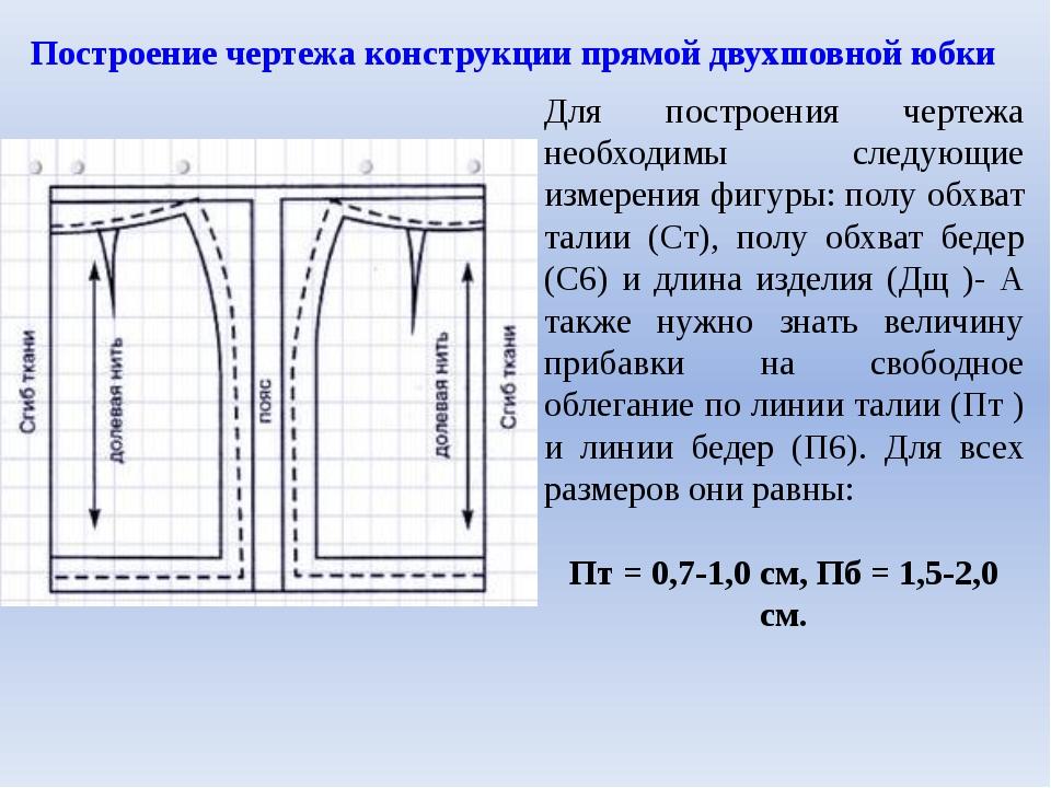 Для построения чертежа необходимы следующие измерения фигуры: полу обхват тал...
