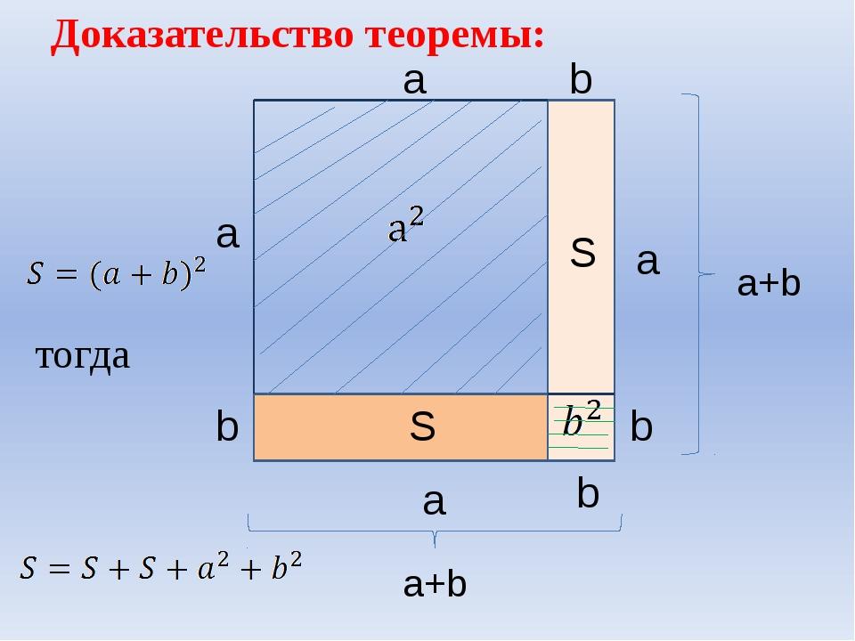 Доказательство теоремы: b a S S b a a a b b a+b a+b тогда